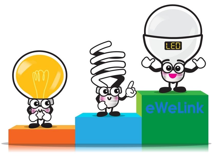 Cách lựa chọn bóng đèn LED cho độ sáng tương đương với bóng sợi tóc